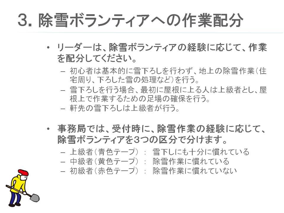 マニュアル5